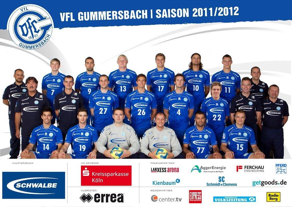 Vfl Gummersbach Kader